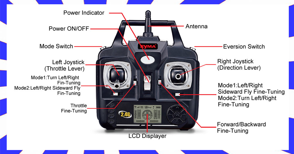 remote outdoor helicopter with Syma X1 4 Channel 2 4g Rc Ufo Quadcopter Review on Pp 1708065 furthermore Uh 1b Mini Rc Helicopter 4 Channel Indoor Outdoor Green in addition Hercules Toys additionally Remote Control Mini Drone Copter 3076392 as well Extreme S 8g Outdoor Remote Control Helicopter.